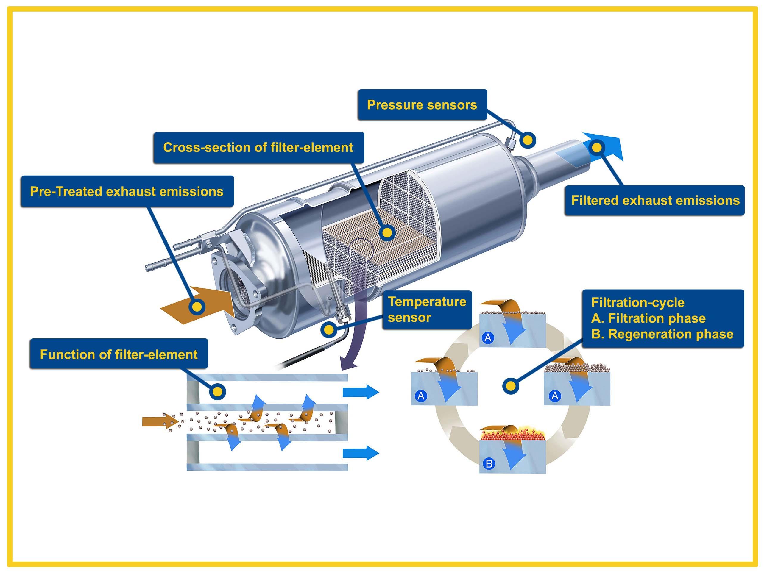powerstroke egr wiring diagram schematics and wiring diagrams 6 0 powerstroke pcm wiring diagram diagrams base